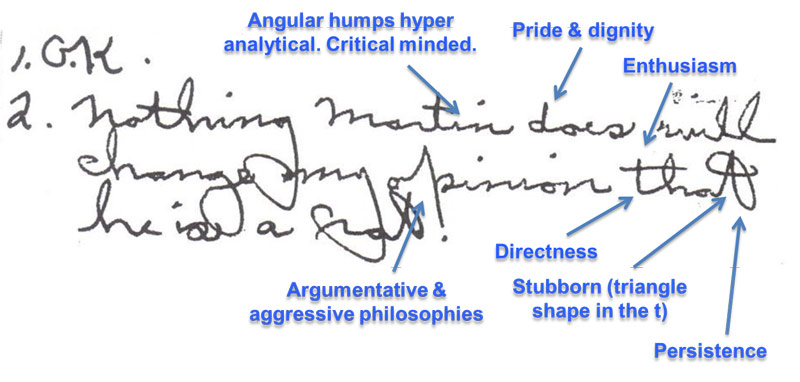 Letter D In Handwriting Analysis  What Loop In D Means Stop