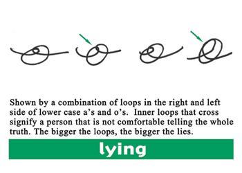 lyinggrapho