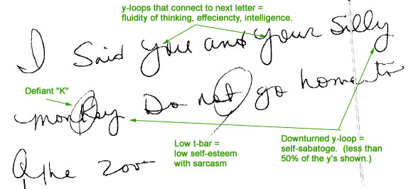 Is your colleague devious? Is your pal a con? Check their handwriting