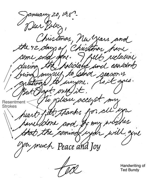 Handwriting Analysis Of Celebrities
